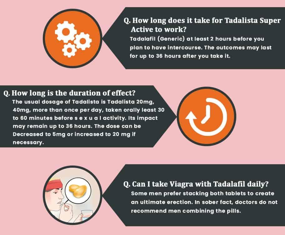 Alldaygeneric, Tadalista Super Active, Buy Tadalista Online