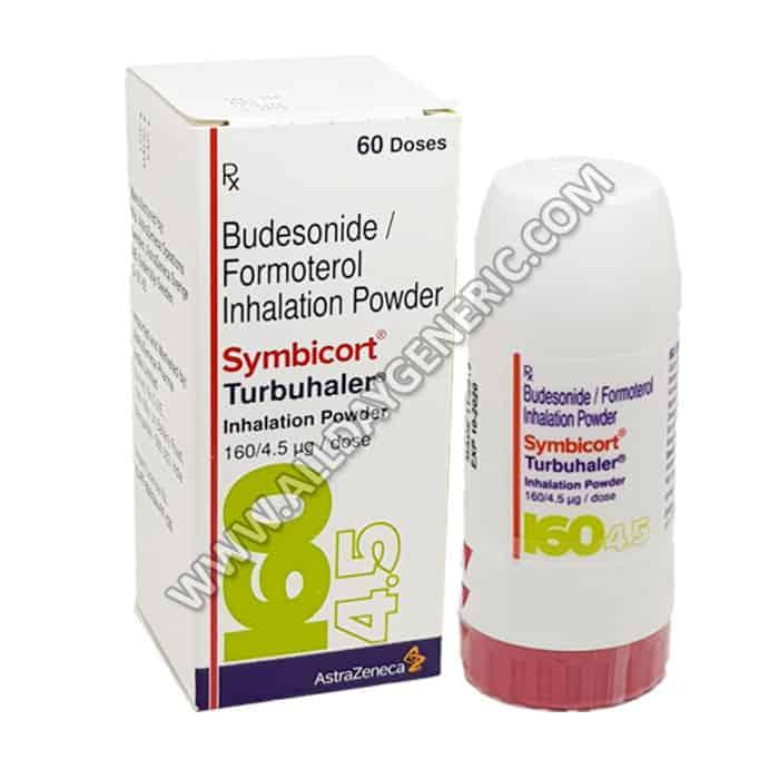 Symbicort Turbohaler, Formoterol Budesonide